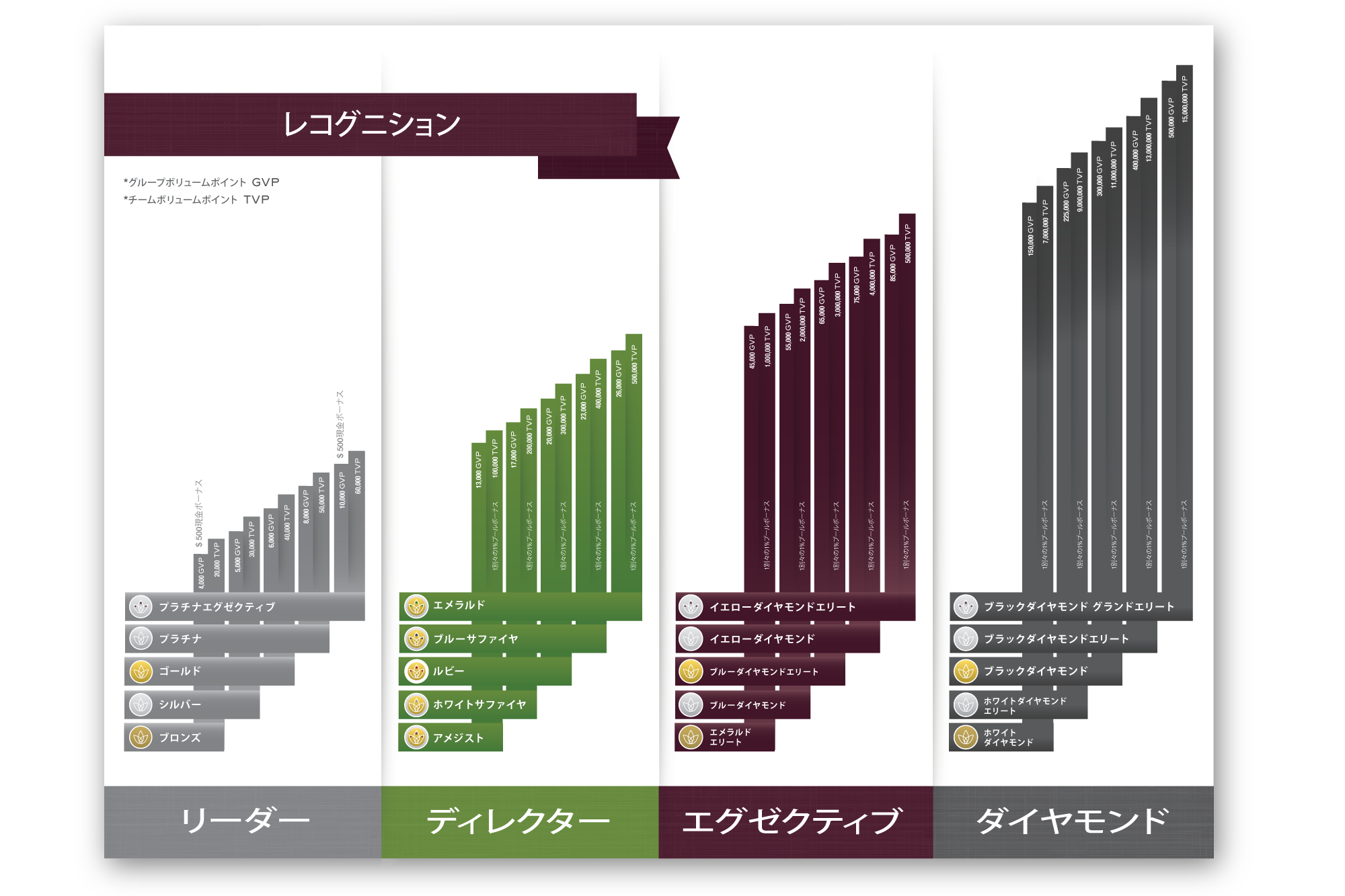 Japanese_Recognition_Chart